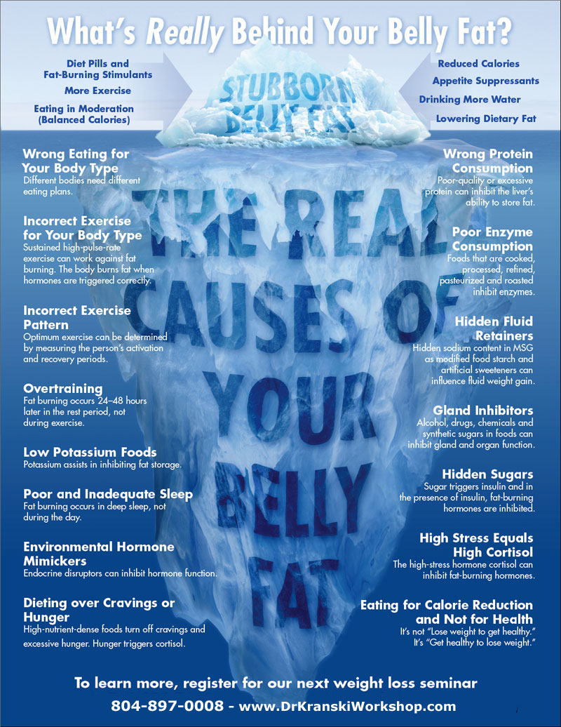 great-info-for-anyone-wanting-to-lose-belly-fat.jpeg