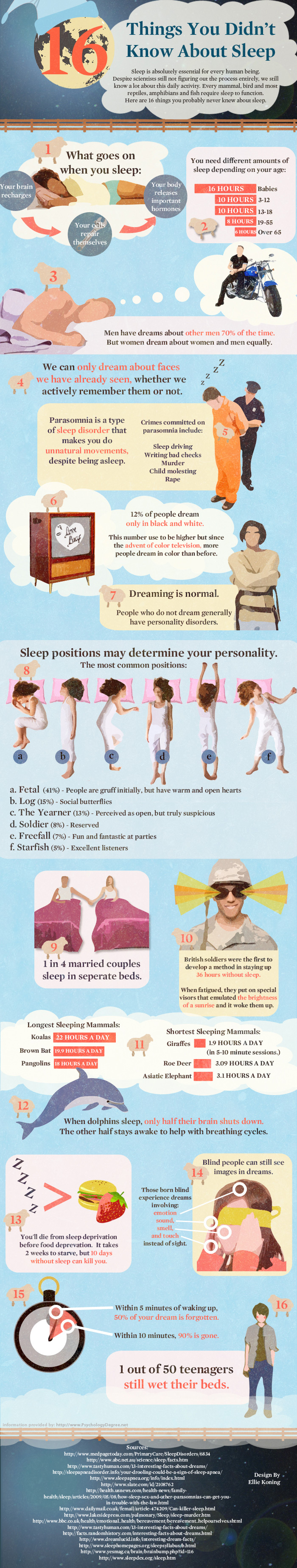interesting-sleep-facts-infographic.jpeg